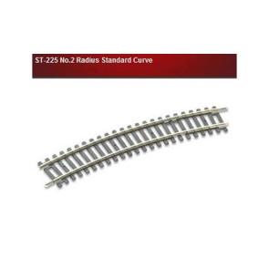 Peco No.2 Radius Standard Curve st225